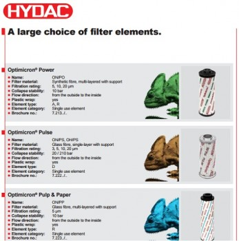 Lọc thuỷ lực HYDAC