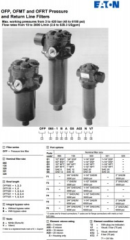 Lọc dầu thủy lực OFP Series