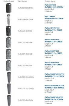 Lọc dầu thủy lực Pall HCP100A-380-50KC