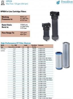 Lõi lọc dầu thủy lực Donaldson áp suất cao