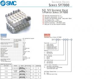 Van điện từ SY7000 Series