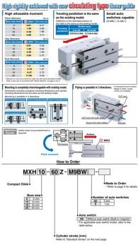 Xi lanh khí bàn trượt SMC dòng MXH