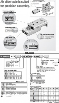 Xi lanh khí bàn trượt SMC dòng MXS