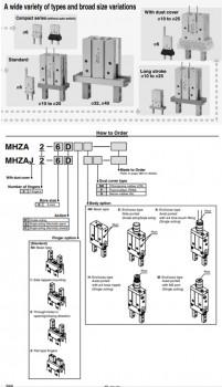Xi lanh khí tay kẹp SMC dòng MHZ2